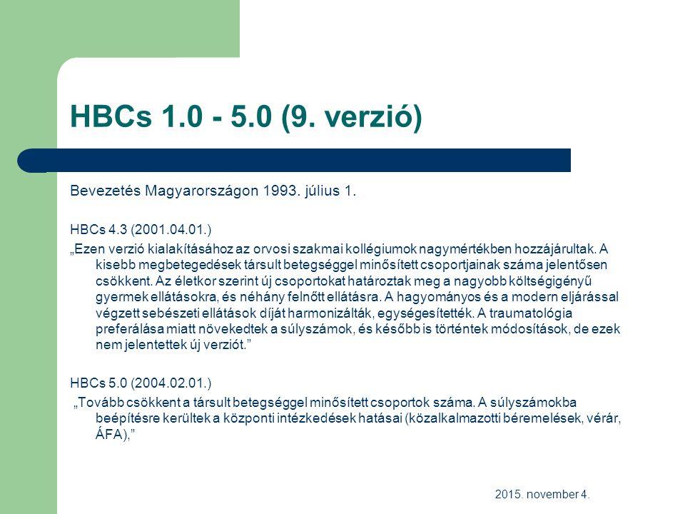 HBCs 1.0 - 5.0 (9. verzió) Bevezetés Magyarországon 1993.