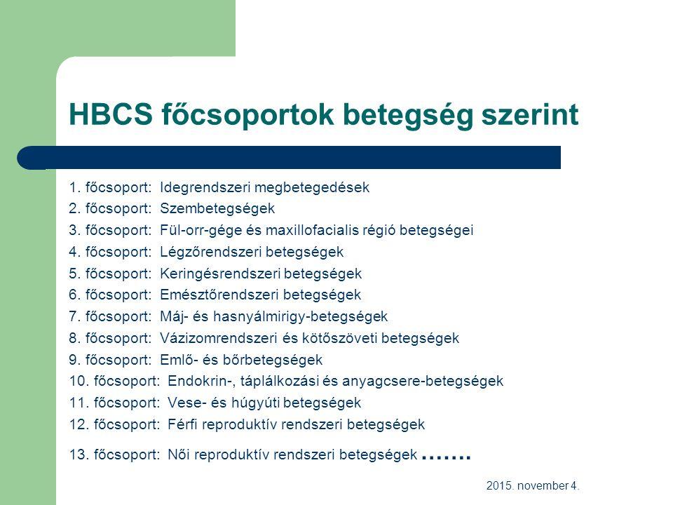 26 főcsoport 721 HBCS Besorolási tényezők: Diagnózis Beavatkozás Ápolási idő Jogosultság Garancia Járó összefuttatás