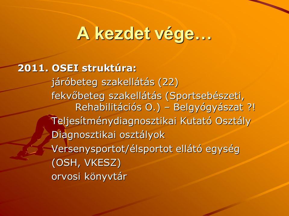 A kezdet vége… 2011. OSEI struktúra: járóbeteg szakellátás (22) járóbeteg szakellátás (22) fekvőbeteg szakellátás (Sportsebészeti, Rehabilitációs O.)