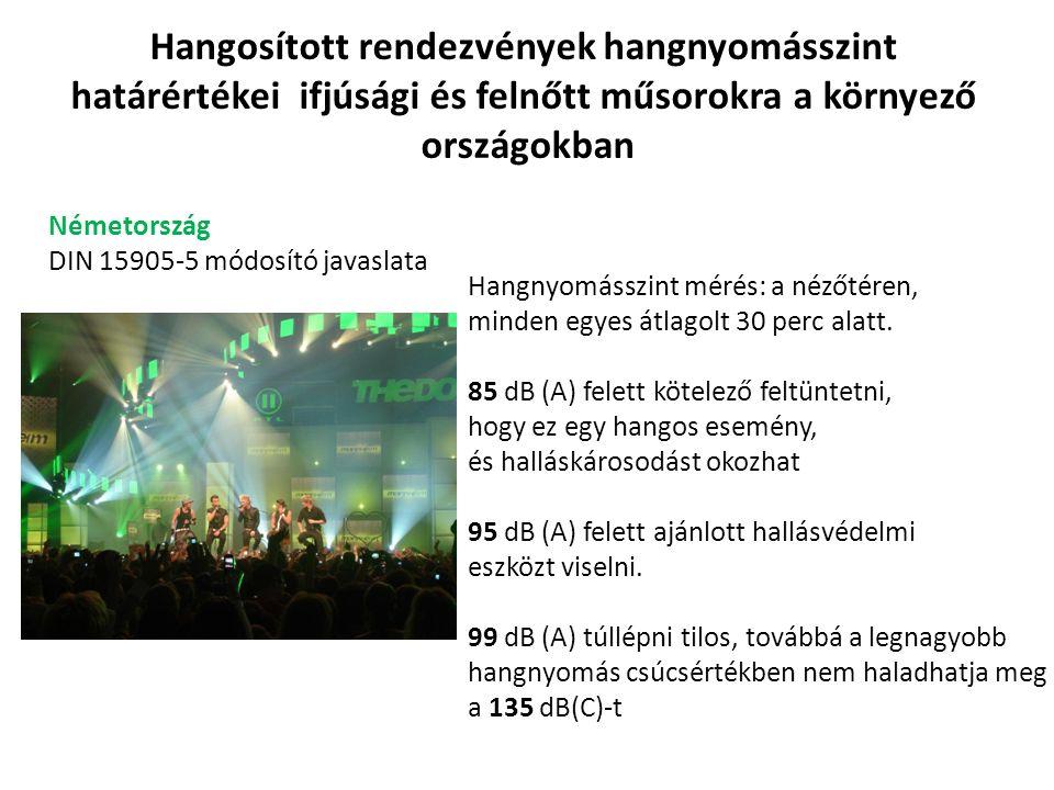 Hangosított rendezvények hangnyomásszint határértékei ifjúsági és felnőtt műsorokra a környező országokban Németország DIN 15905-5 módosító javaslata Hangnyomásszint mérés: a nézőtéren, minden egyes átlagolt 30 perc alatt.