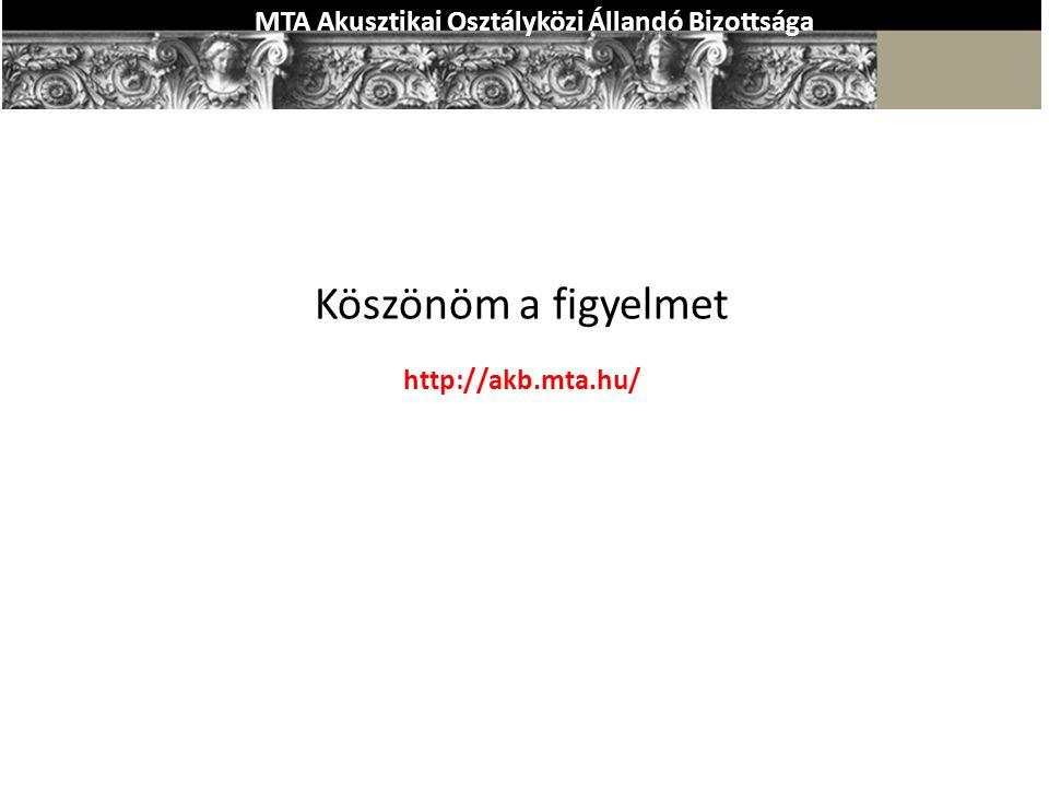 Köszönöm a figyelmet http://akb.mta.hu/ MTA Akusztikai Osztályközi Állandó Bizottsága