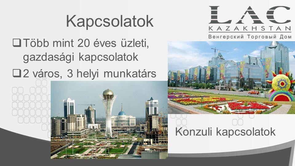 Kapcsolatok  Több mint 20 éves üzleti, gazdasági kapcsolatok  2 város, 3 helyi munkatárs Konzuli kapcsolatok