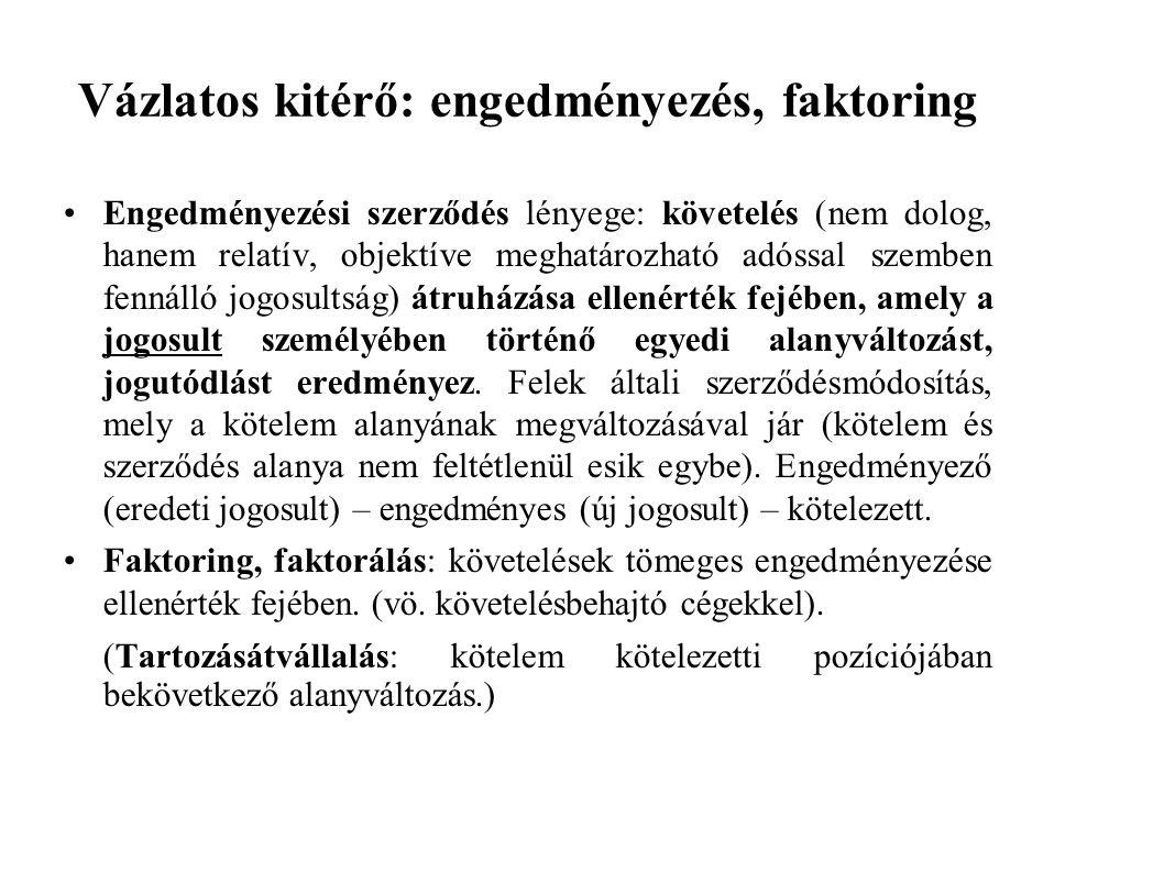 Vázlatos kitérő: engedményezés, faktoring Engedményezési szerződés lényege: követelés (nem dolog, hanem relatív, objektíve meghatározható adóssal szem