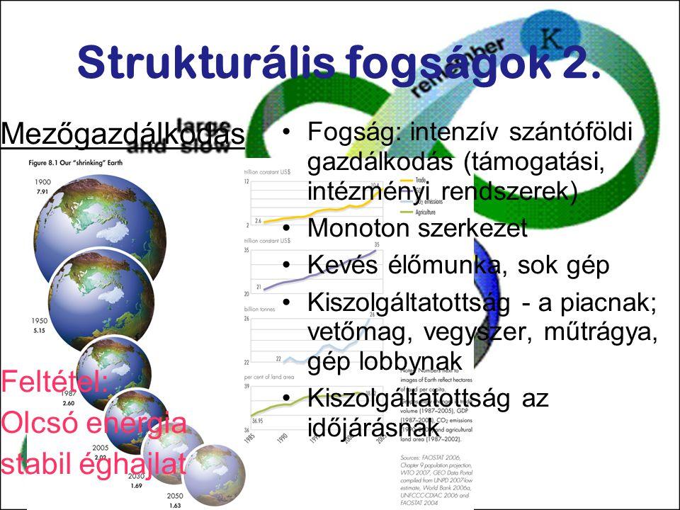 Strukturális fogságok 2. Mezőgazdálkodás Feltétel: Olcsó energia stabil éghajlat Fogság: intenzív szántóföldi gazdálkodás (támogatási, intézményi rend