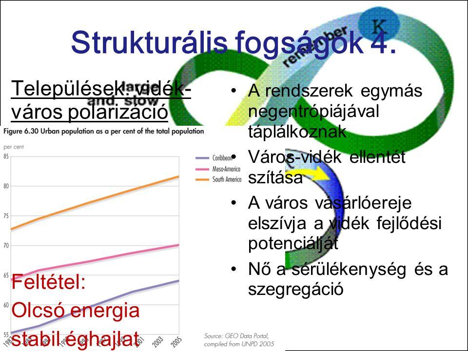 Strukturális fogságok 4. Települések: vidék- város polarizáció Feltétel: Olcsó energia stabil éghajlat A rendszerek egymás negentrópiájával táplálkozn