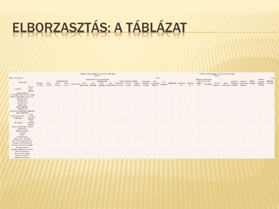 A Ravazdi Erdészet ágazati eredményének alakulása 2016 terv 2015.