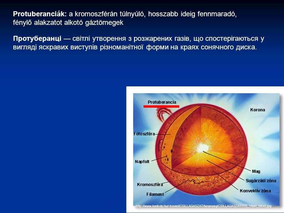 http://www.konkoly.hu/~kovari/CSILLAGASZAT/tananyag/CSILLAGASZAT/7/3_1/sun_struct.jpg Protuberanciák: a kromoszférán túlnyúló, hosszabb ideig fennmaradó, fénylő alakzatot alkotó gáztömegek Протуберанці — світлі утворення з розжарених газів, що спостерігаються у вигляді яскравих виступів різноманітної форми на краях сонячного диска.