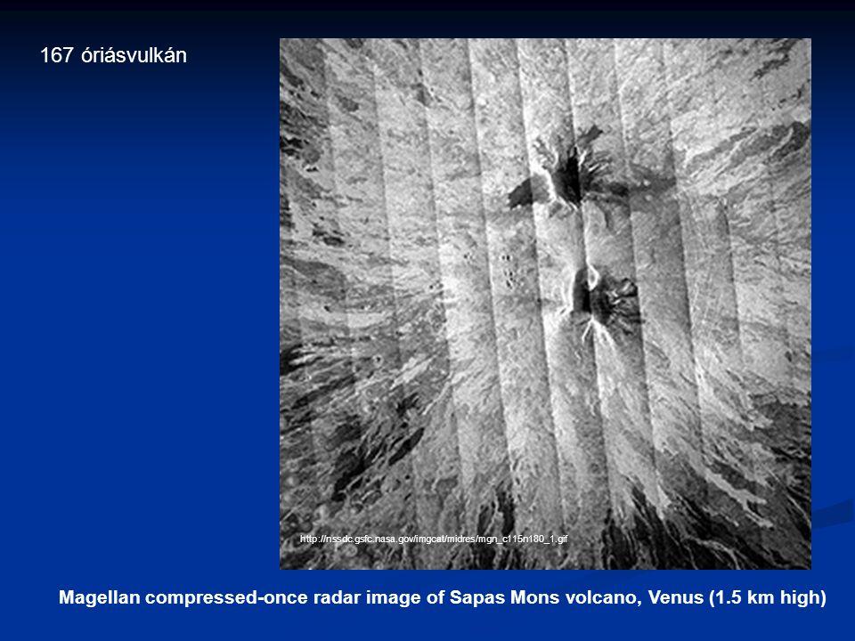 http://nssdc.gsfc.nasa.gov/imgcat/midres/mgn_c115n180_1.gif Magellan compressed-once radar image of Sapas Mons volcano, Venus (1.5 km high) 167 óriásvulkán