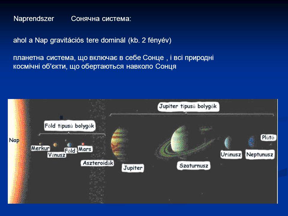 ahol a Nap gravitációs tere dominál (kb.