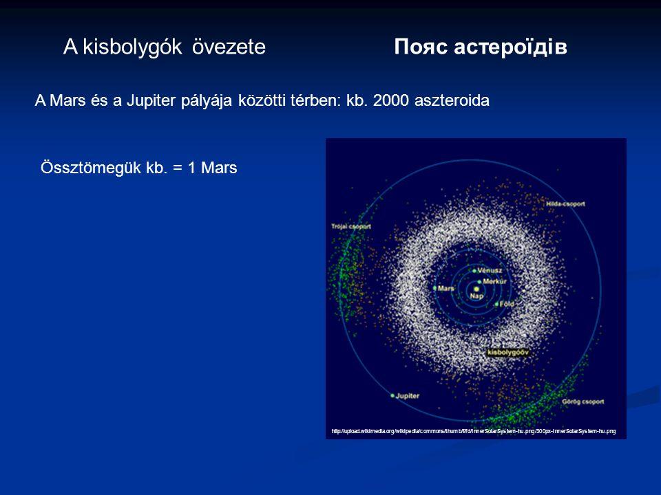 http://upload.wikimedia.org/wikipedia/commons/thumb/f/fd/InnerSolarSystem-hu.png/300px-InnerSolarSystem-hu.png A kisbolygók övezeteПояс астероїдів A Mars és a Jupiter pályája közötti térben: kb.