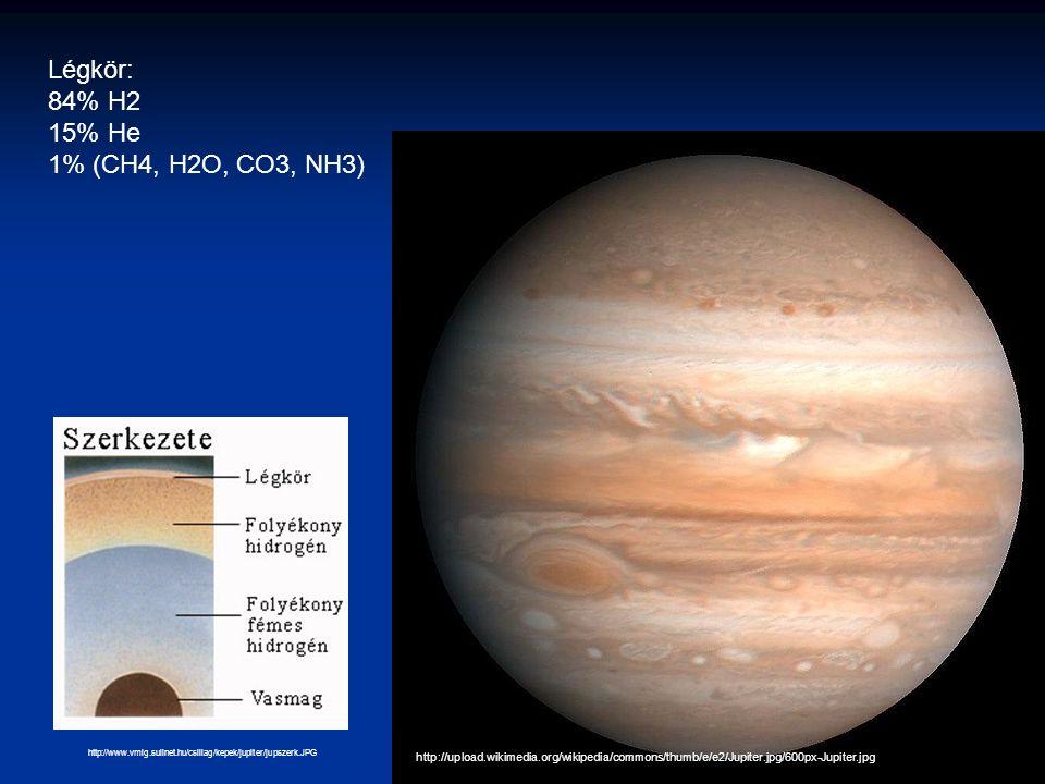 http://upload.wikimedia.org/wikipedia/commons/thumb/e/e2/Jupiter.jpg/600px-Jupiter.jpg http://www.vmig.sulinet.hu/csillag/kepek/jupiter/jupszerk.JPG Légkör: 84% H2 15% He 1% (CH4, H2O, CO3, NH3)