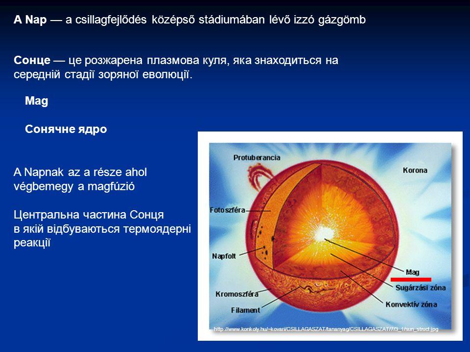 Сонце — це розжарена плазмова куля, яка знаходиться на середній стадії зоряної еволюції.