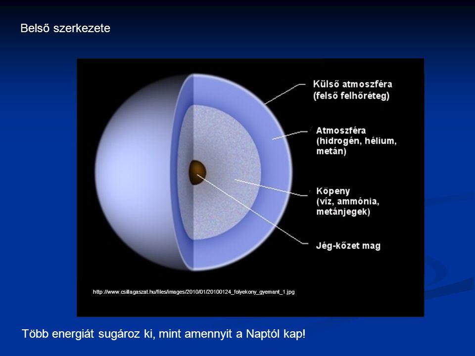 Több energiát sugároz ki, mint amennyit a Naptól kap.