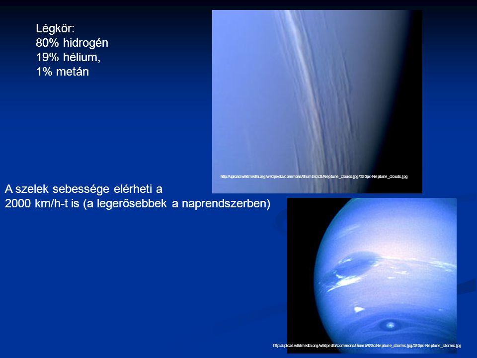 Légkör: 80% hidrogén 19% hélium, 1% metán http://upload.wikimedia.org/wikipedia/commons/thumb/c/c8/Neptune_clouds.jpg/250px-Neptune_clouds.jpg A szelek sebessége elérheti a 2000 km/h-t is (a legerősebbek a naprendszerben) http://upload.wikimedia.org/wikipedia/commons/thumb/8/8c/Neptune_storms.jpg/250px-Neptune_storms.jpg
