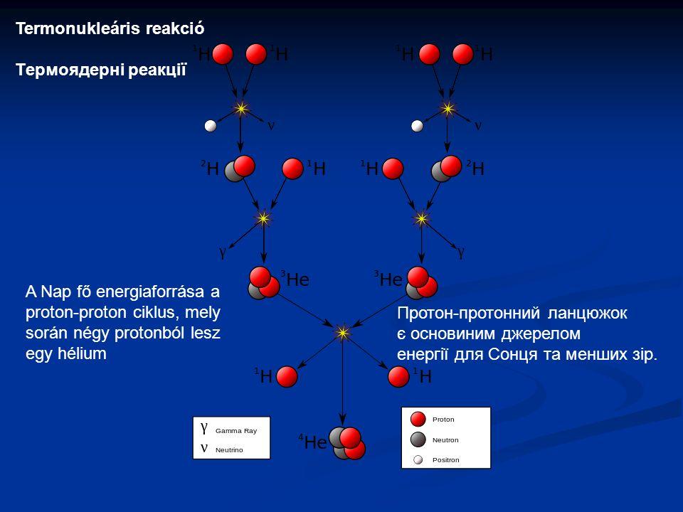 Протон-протонний ланцюжок є основиним джерелом енергії для Сонця та менших зір.
