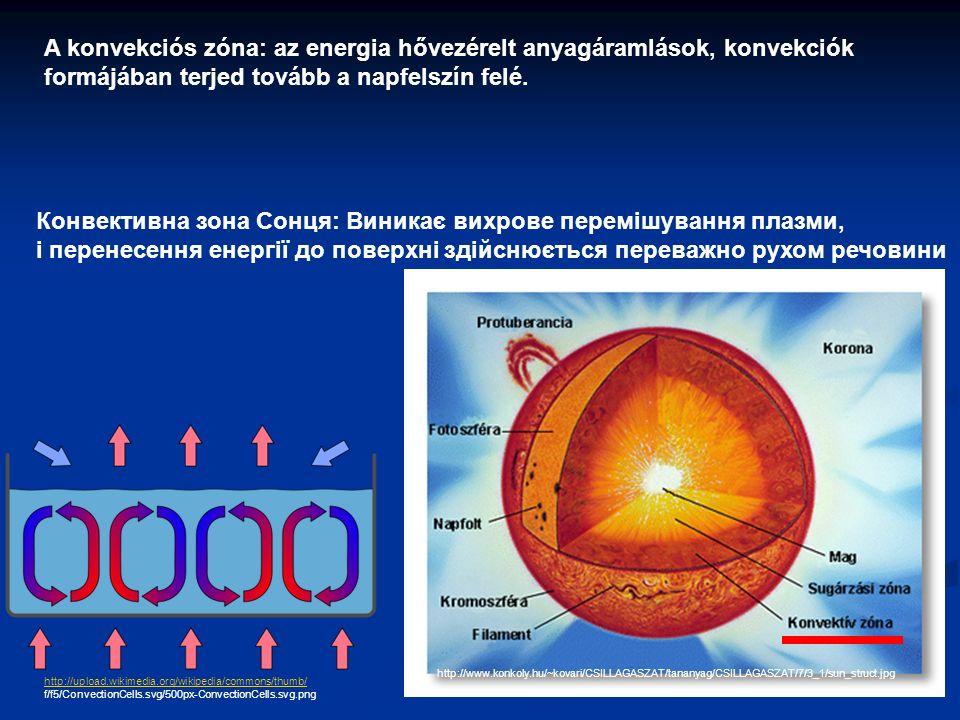 A Neptunusz felépítéseБудова Нептуна: 1.Felső atmoszféra (felhők)Верхня атмосфера і шар хмар.