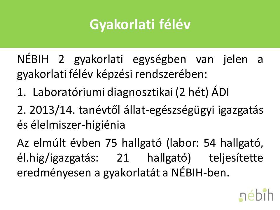 NÉBIH 2 gyakorlati egységben van jelen a gyakorlati félév képzési rendszerében: 1.Laboratóriumi diagnosztikai (2 hét) ÁDI 2. 2013/14. tanévtől állat-e