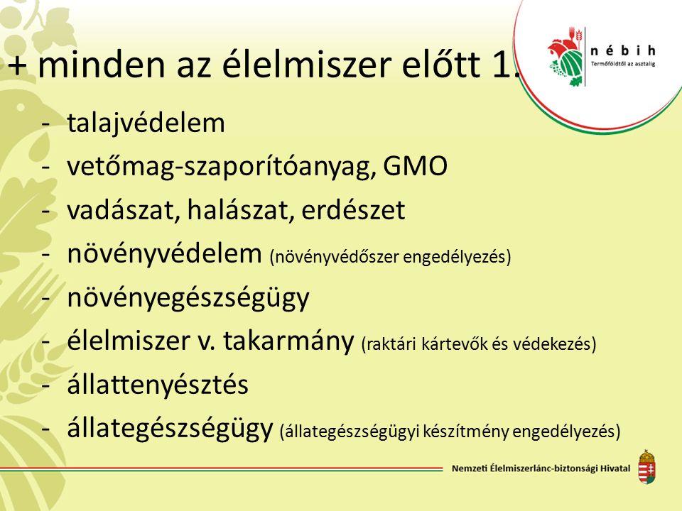 + minden az élelmiszer előtt 1. -talajvédelem -vetőmag-szaporítóanyag, GMO -vadászat, halászat, erdészet -növényvédelem (növényvédőszer engedélyezés)