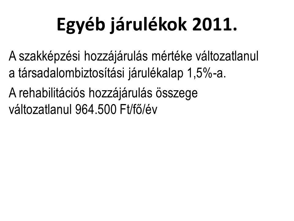 Egyéb járulékok 2011.