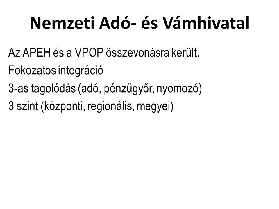 Nemzeti Adó- és Vámhivatal Az APEH és a VPOP összevonásra került.