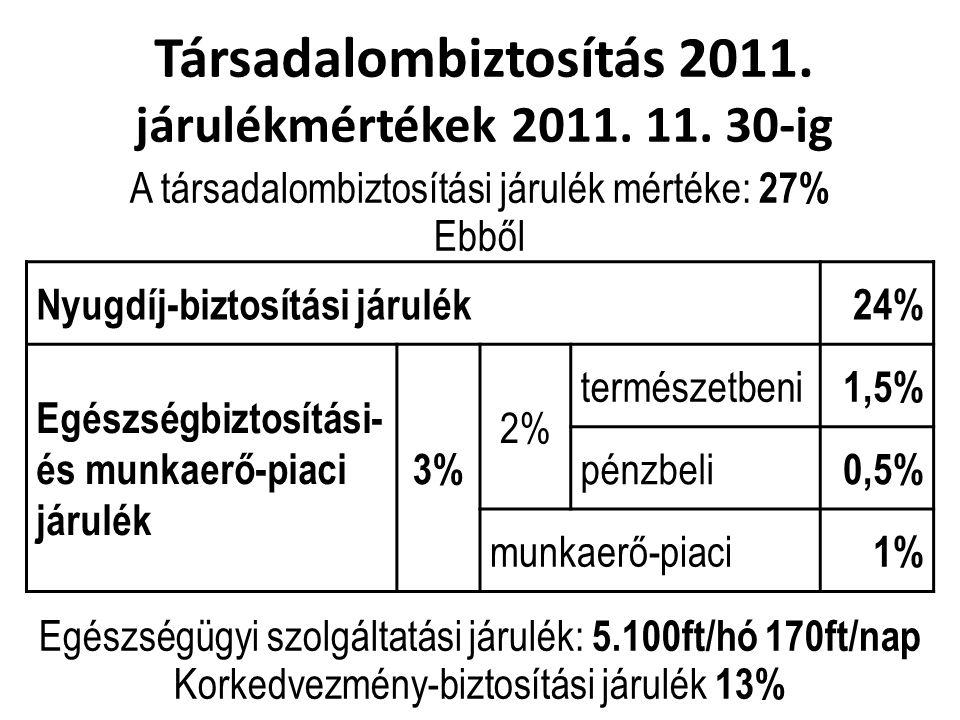 Társadalombiztosítás 2011. járulékmértékek 2011. 11.
