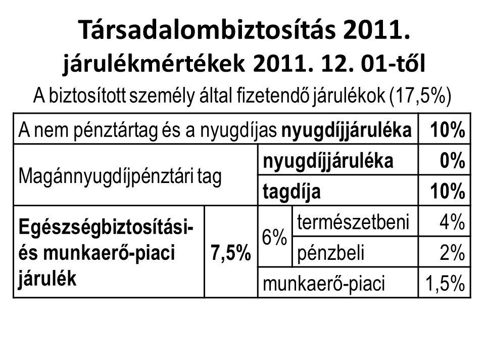 Társadalombiztosítás 2011. járulékmértékek 2011. 12.
