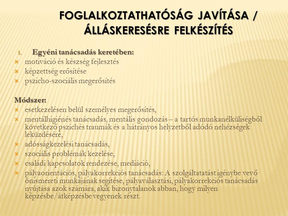FOGLALKOZTATHATÓSÁG JAVÍTÁSA / ÁLLÁSKERESÉSRE FELKÉSZÍTÉS 1.