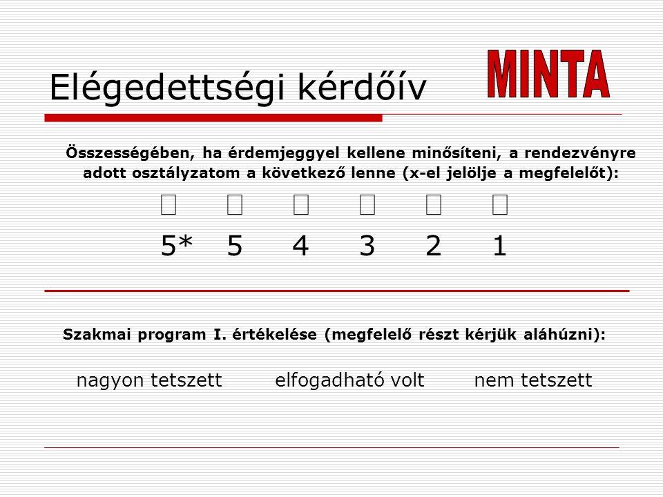 Elégedettségi kérdőív Összességében, ha érdemjeggyel kellene minősíteni, a rendezvényre adott osztályzatom a következő lenne (x-el jelölje a megfelelőt):  5*54321 Szakmai program I.
