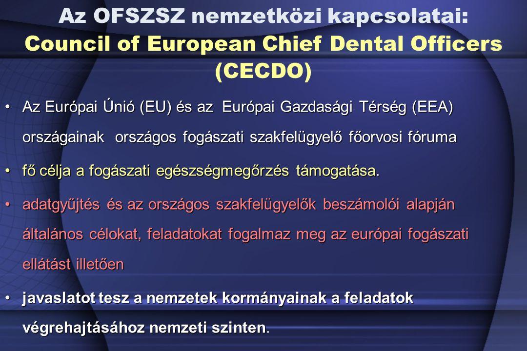 Az OFSZSZ nemzetközi kapcsolatai: Council of European Chief Dental Officers (CECDO) Az Európai Únió (EU) és az Európai Gazdasági Térség (EEA) országainak országos fogászati szakfelügyelő főorvosi fórumaAz Európai Únió (EU) és az Európai Gazdasági Térség (EEA) országainak országos fogászati szakfelügyelő főorvosi fóruma fő célja a fogászati egészségmegőrzés támogatása.fő célja a fogászati egészségmegőrzés támogatása.