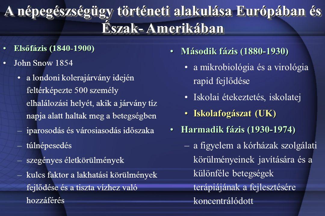 A legnagyobb májcirrhosis miatti mortalitás Európában (2001) Férfiak / 100 000 Kopp and Csoboth 2001