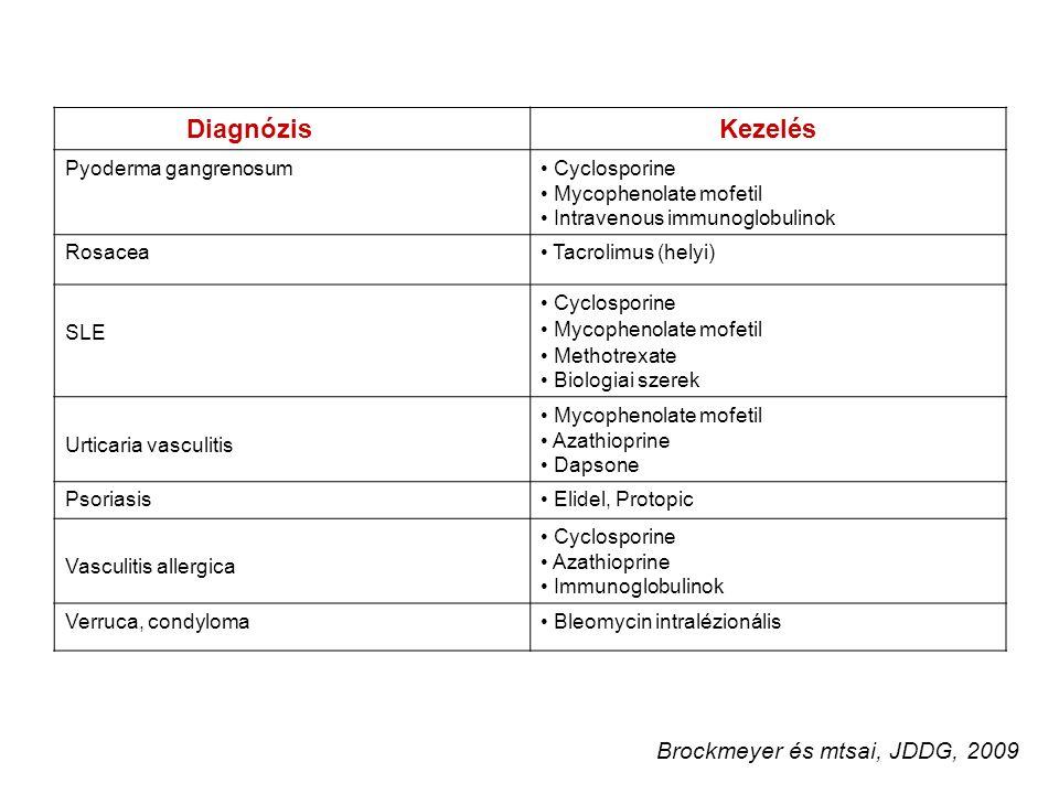 DiagnózisKezelés Pyoderma gangrenosum Cyclosporine Mycophenolate mofetil Intravenous immunoglobulinok Rosacea Tacrolimus (helyi) SLE Cyclosporine Mycophenolate mofetil Methotrexate Biologiai szerek Urticaria vasculitis Mycophenolate mofetil Azathioprine Dapsone Psoriasis Elidel, Protopic Vasculitis allergica Cyclosporine Azathioprine Immunoglobulinok Verruca, condyloma Bleomycin intralézionális Brockmeyer és mtsai, JDDG, 2009