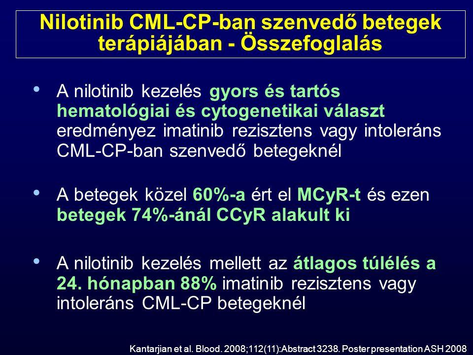 Nilotinib CML-CP-ban szenvedő betegek terápiájában - Összefoglalás A nilotinib kezelés gyors és tartós hematológiai és cytogenetikai választ eredményez imatinib rezisztens vagy intoleráns CML-CP-ban szenvedő betegeknél A betegek közel 60%-a ért el MCyR-t és ezen betegek 74%-ánál CCyR alakult ki A nilotinib kezelés mellett az átlagos túlélés a 24.