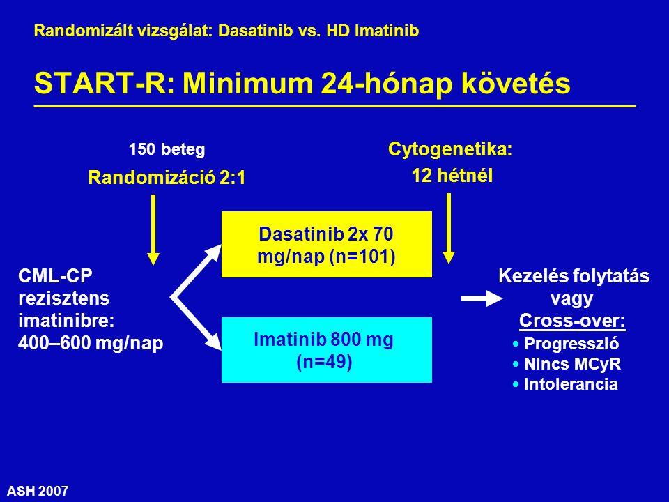ASH 2007 Dasatinib 2x 70 mg/nap (n=101) Imatinib 800 mg (n=49) CML-CP rezisztens imatinibre: 400–600 mg/nap Randomizáció 2:1 Cytogenetika: 12 hétnél Kezelés folytatás vagy Cross-over: Progresszió Nincs MCyR Intolerancia START-R: Minimum 24-hónap követés Randomizált vizsgálat: Dasatinib vs.