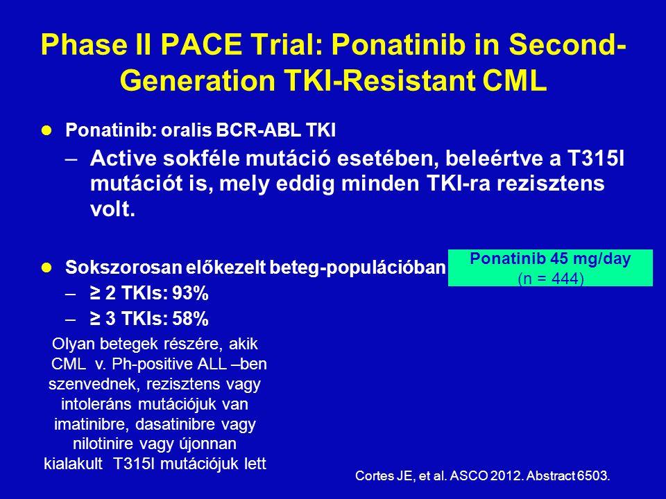 Phase II PACE Trial: Ponatinib in Second- Generation TKI-Resistant CML Ponatinib: oralis BCR-ABL TKI –Active sokféle mutáció esetében, beleértve a T315I mutációt is, mely eddig minden TKI-ra rezisztens volt.