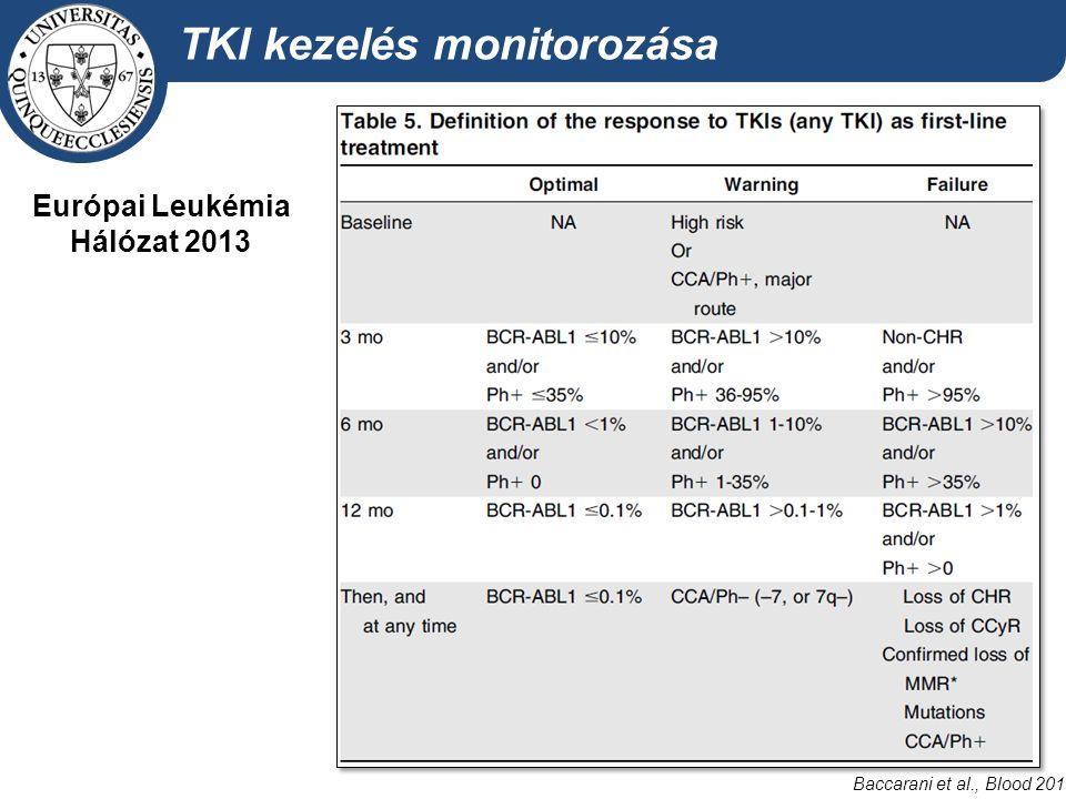 Európai Leukémia Hálózat 2013 Baccarani et al., Blood 2013 TKI kezelés monitorozása