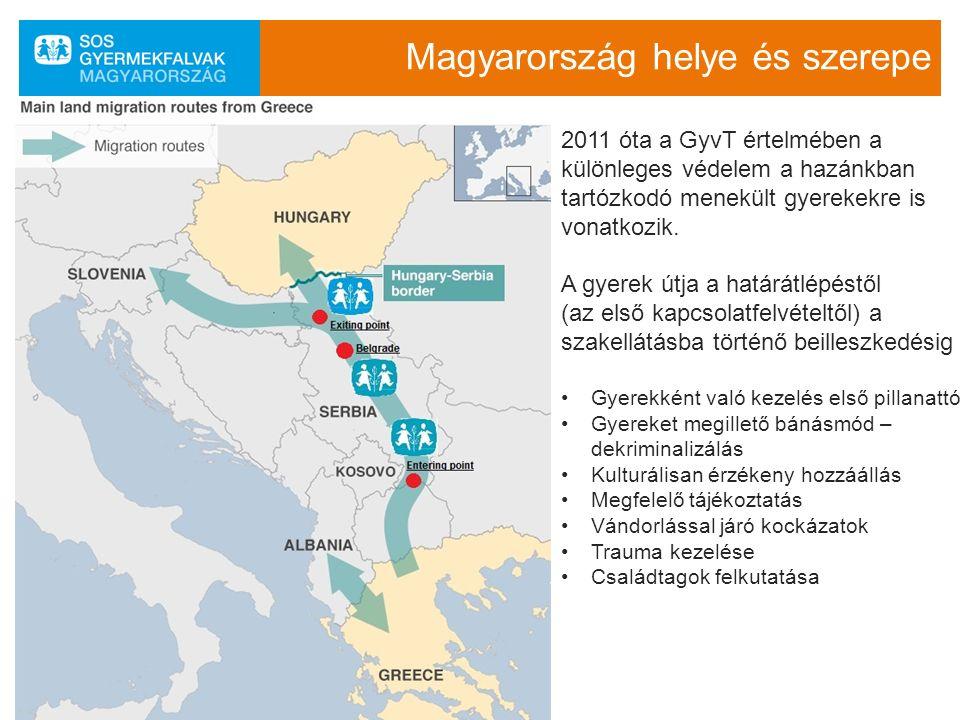 Magyarország helye és szerepe 2011 óta a GyvT értelmében a különleges védelem a hazánkban tartózkodó menekült gyerekekre is vonatkozik. A gyerek útja
