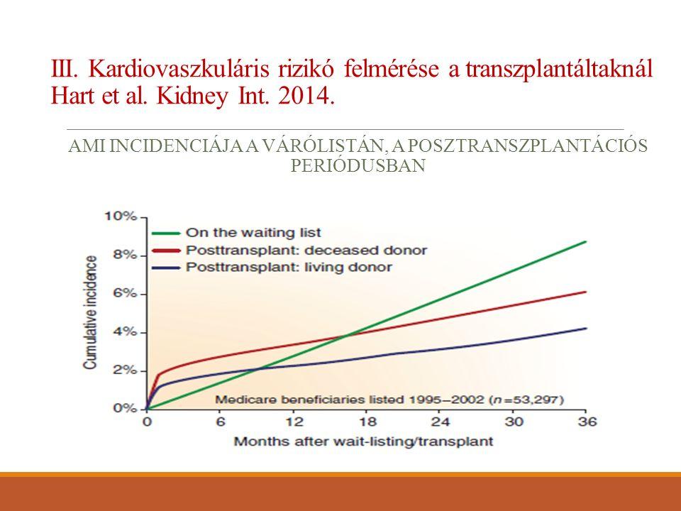 III. Kardiovaszkuláris rizikó felmérése a transzplantáltaknál Hart et al.