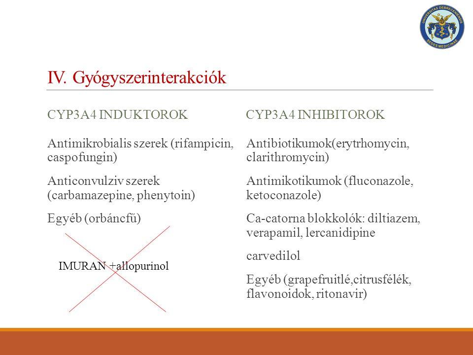 IV. Gyógyszerinterakciók CYP3A4 INDUKTOROK Antimikrobialis szerek (rifampicin, caspofungin) Anticonvulziv szerek (carbamazepine, phenytoin) Egyéb (orb