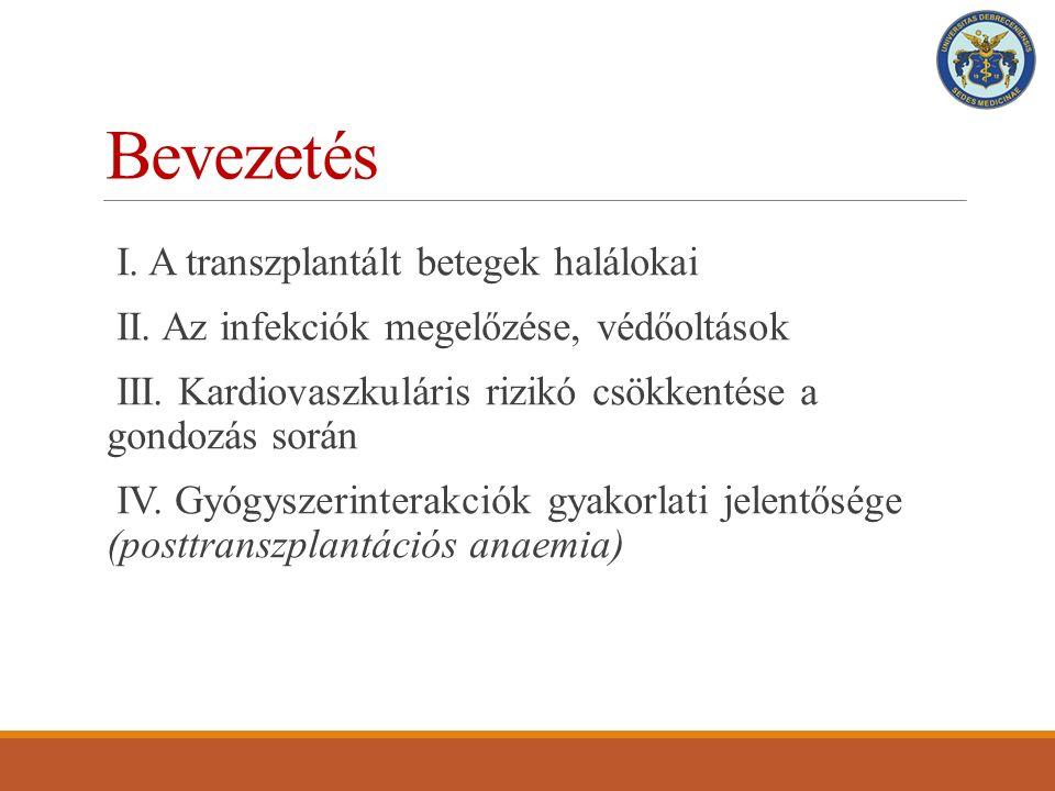 Bevezetés I.A transzplantált betegek halálokai II.
