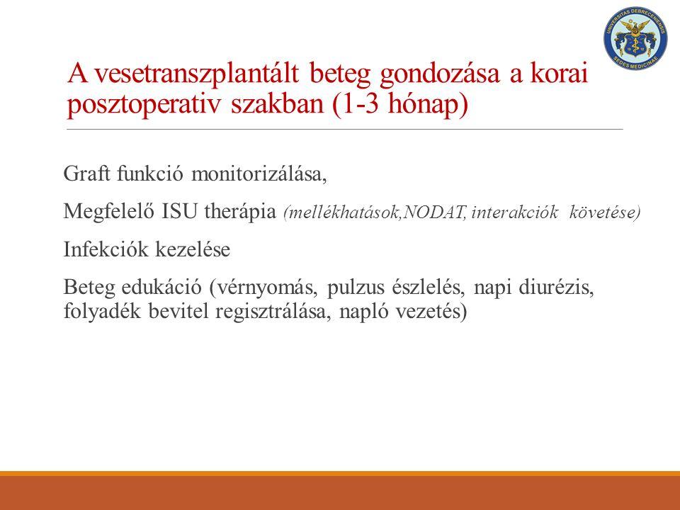 """Késői poszttranszplant gondozás (6 hónapon túl…) """"egészséges graft egészséges betegben A sikeres veseátültetést követően elért veseműködés átlagosan a fiziológiás érték fele, azaz a betegek többsége a CKD3 stádiumba sorolható A krónikus GFR csökkenés megelőzése Kardiovaszkuláris mortalitás és morbiditás megelőzése: életmódváltás (dohányzásról való leszokás, testsúlycsökkentés), hypertonia kezelése, diabetes kezelése, hyperlipidemia kezelése Hosszútávú ISU kezelés és a krónikus veseelégtelenség malignitas, infektiv szövődmények, anaemia, csontbetegségek, acidózis kezelése"""