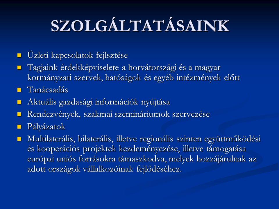 SZOLGÁLTATÁSAINK Üzleti kapcsolatok fejlsztése Üzleti kapcsolatok fejlsztése Tagjaink érdekképviselete a horvátországi és a magyar kormányzati szervek, hatóságok és egyéb intézmények előtt Tagjaink érdekképviselete a horvátországi és a magyar kormányzati szervek, hatóságok és egyéb intézmények előtt Tanácsadás Tanácsadás Aktuális gazdasági információk nyújtása Aktuális gazdasági információk nyújtása Rendezvények, szakmai szemináriumok szervezése Rendezvények, szakmai szemináriumok szervezése Pályázatok Pályázatok Multilaterális, bilaterális, illetve regionális szinten együttműködési és kooperációs projektek kezdeményezése, illetve támogatása európai uniós forrásokra támaszkodva, melyek hozzájárulnak az adott országok vállalkozóinak fejlődéséhez.