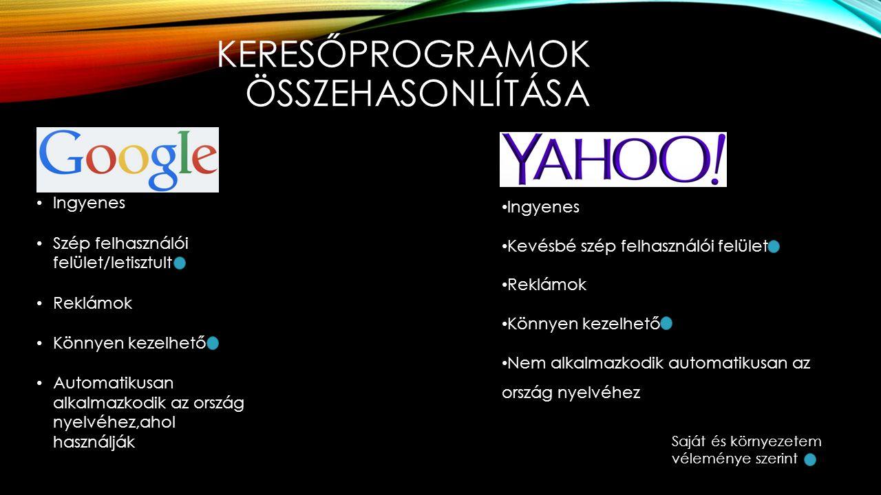 KERESŐPROGRAMOK ÖSSZEHASONLÍTÁSA Ingyenes Szép felhasználói felület/letisztult Reklámok Könnyen kezelhető Automatikusan alkalmazkodik az ország nyelvé