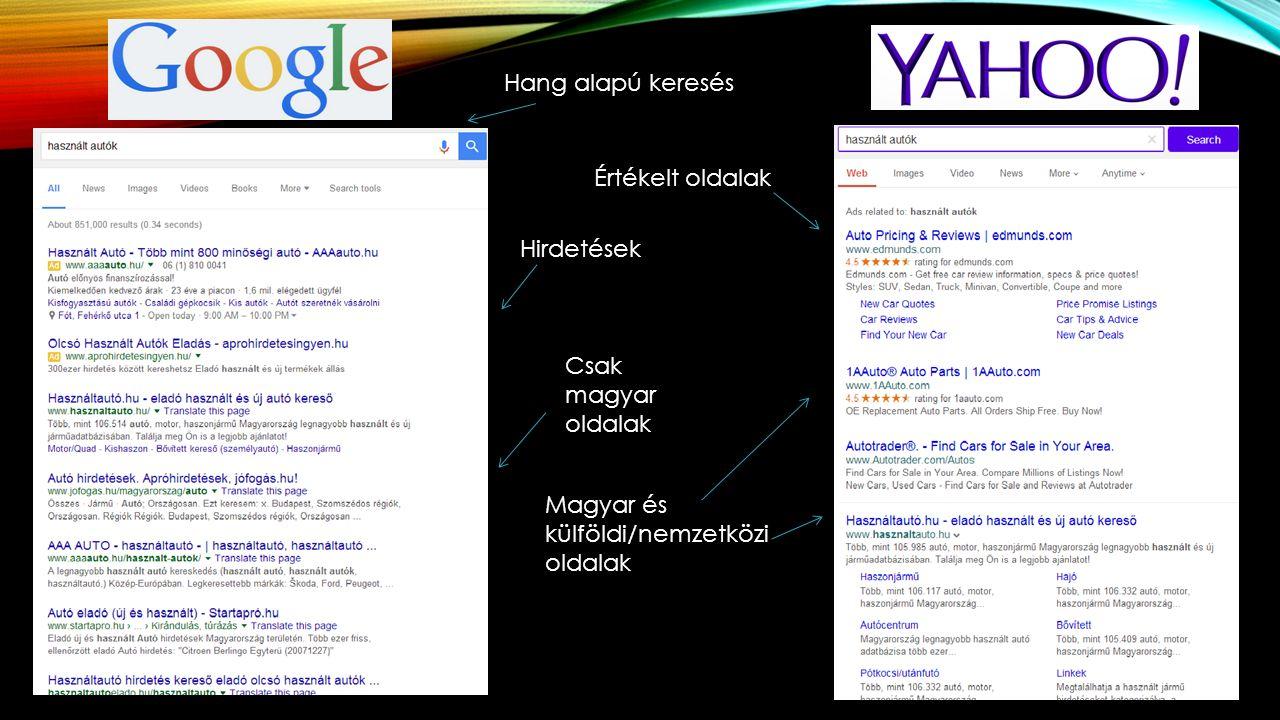 Értékelt oldalak Hirdetések Hang alapú keresés Csak magyar oldalak Magyar és külföldi/nemzetközi oldalak