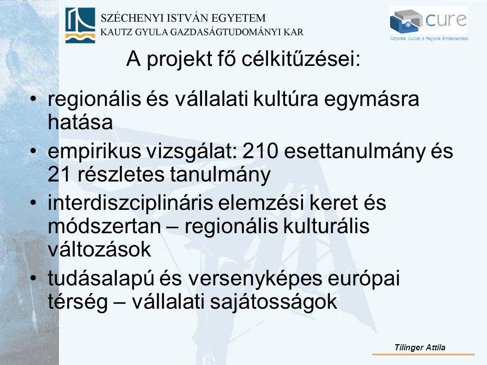A projekt fő célkitűzései: regionális és vállalati kultúra egymásra hatása empirikus vizsgálat: 210 esettanulmány és 21 részletes tanulmány interdiszc