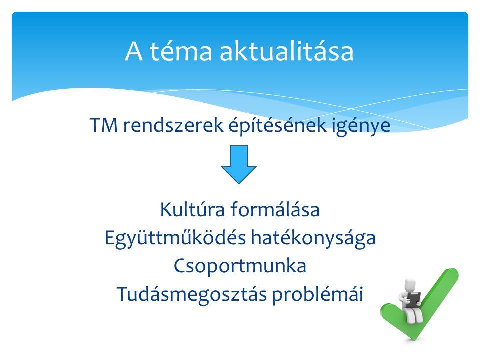 TM rendszerek építésének igénye Kultúra formálása Együttműködés hatékonysága Csoportmunka Tudásmegosztás problémái A téma aktualitása