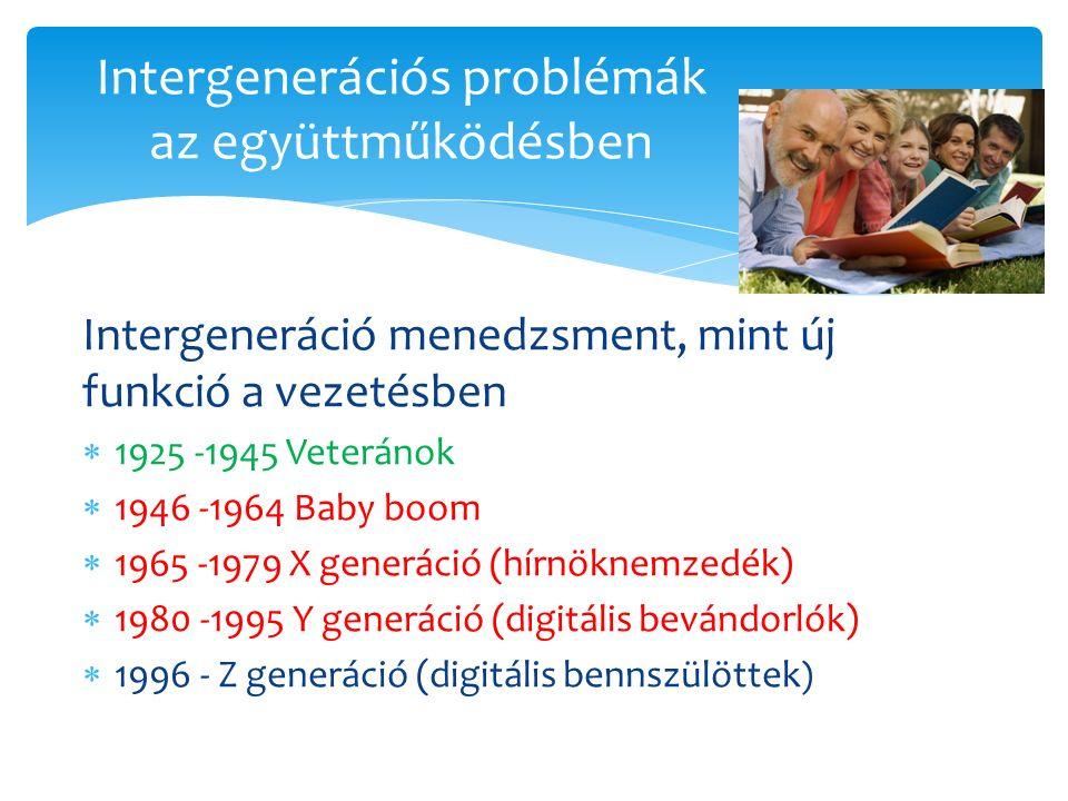 Intergeneráció menedzsment, mint új funkció a vezetésben  1925 -1945 Veteránok  1946 -1964 Baby boom  1965 -1979 X generáció (hírnöknemzedék)  1980 -1995 Y generáció (digitális bevándorlók)  1996 - Z generáció (digitális bennszülöttek ) Intergenerációs problémák az együttműködésben