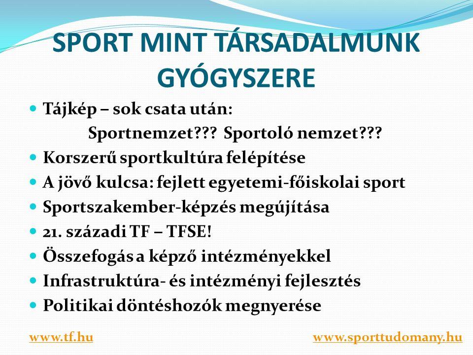 SPORT MINT TÁRSADALMUNK GYÓGYSZERE Tájkép ‒ sok csata után: Sportnemzet .