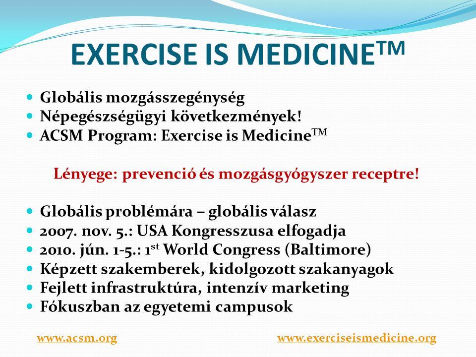 EXERCISE IS MEDICINE TM Globális mozgásszegénység Népegészségügyi következmények.