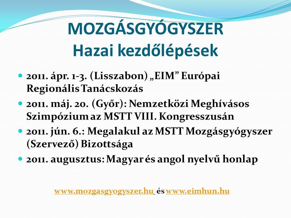 MOZGÁSGYÓGYSZER Hazai kezdőlépések 2011. ápr. 1-3.