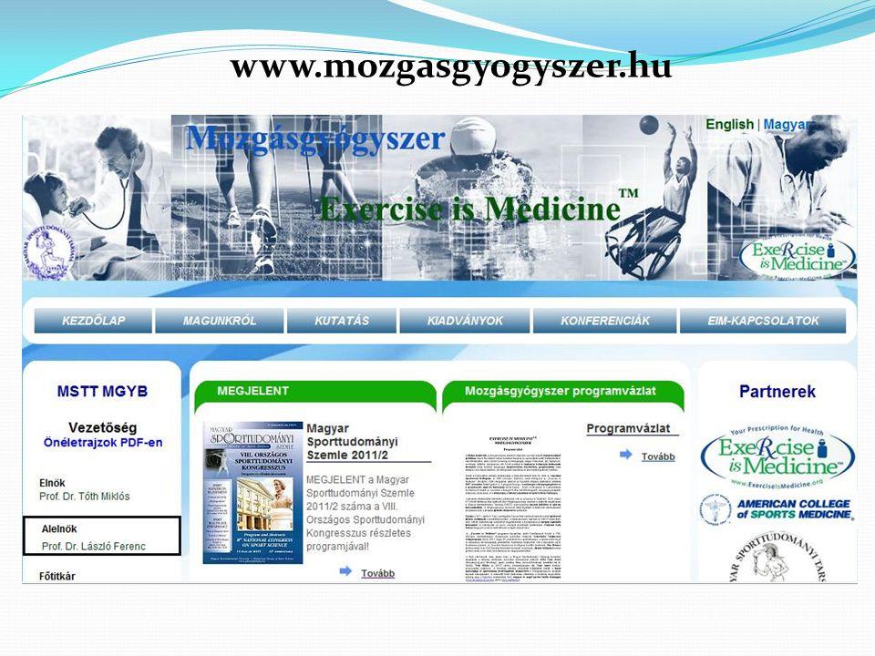 MOZGÁSGYÓGYSZER Kiemelt stratégiai feladatok Külföldi tapasztalatok megismerése Országos hálózat kiépítése Sajtókapcsolatok fejlesztése Szakemberképzés, továbbképzés www.mozgasgyogyszer.huwww.mozgasgyogyszer.hu www.eimhun.huwww.eimhun.hu Kutatás + Fejlesztés + Innováció Nemzetközi kapcsolatok Beépítése az Új Széchenyi Tervbe